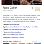 FRIENDS Sitcom Easter Eggs and Vocabulary: Google's Tribute to FRIENDS' 25th Anniversary